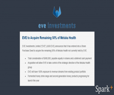 Eve-investments-resized Blog